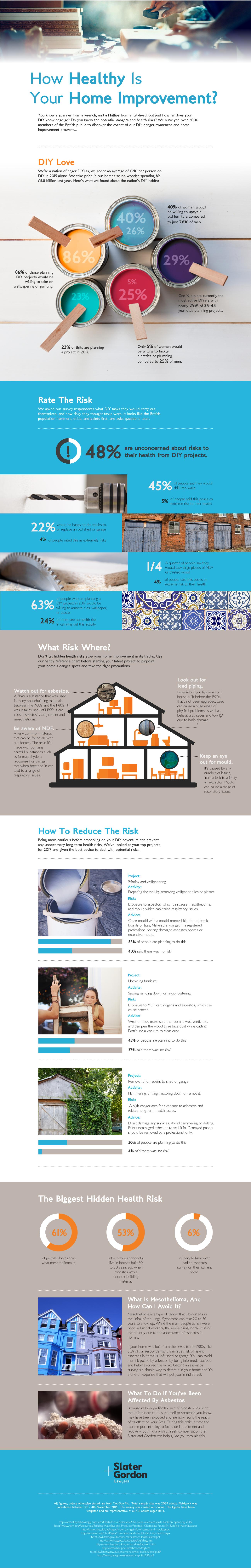 FINALSlaterGordon DIY Infographic v2