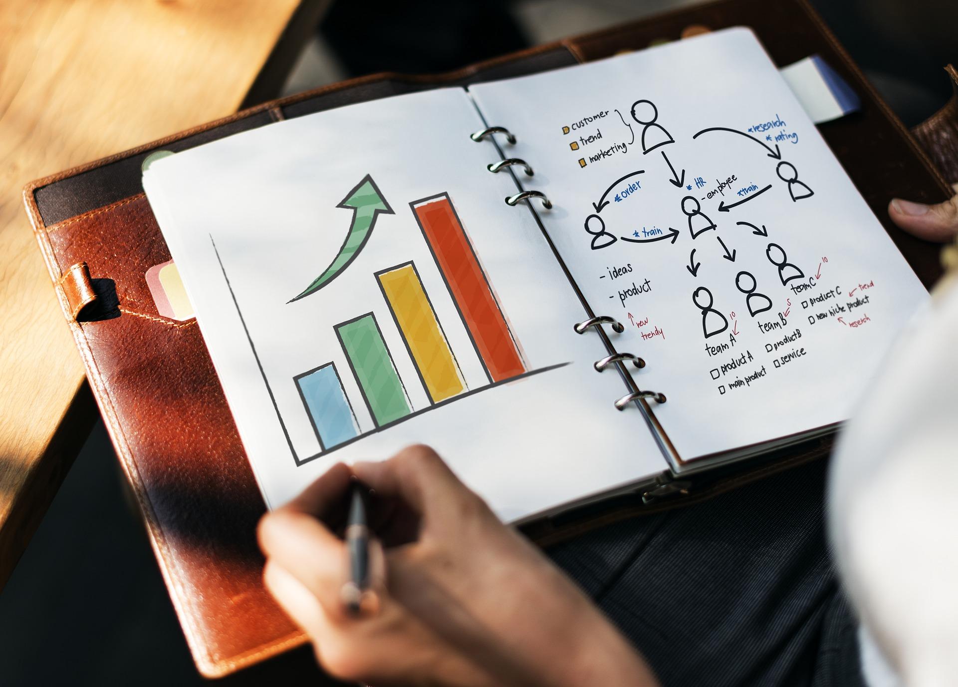 business marketing document